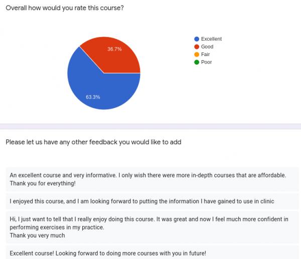 Screenshot of feedback
